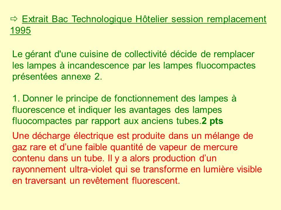  Extrait Bac Technologique Hôtelier session remplacement 1995