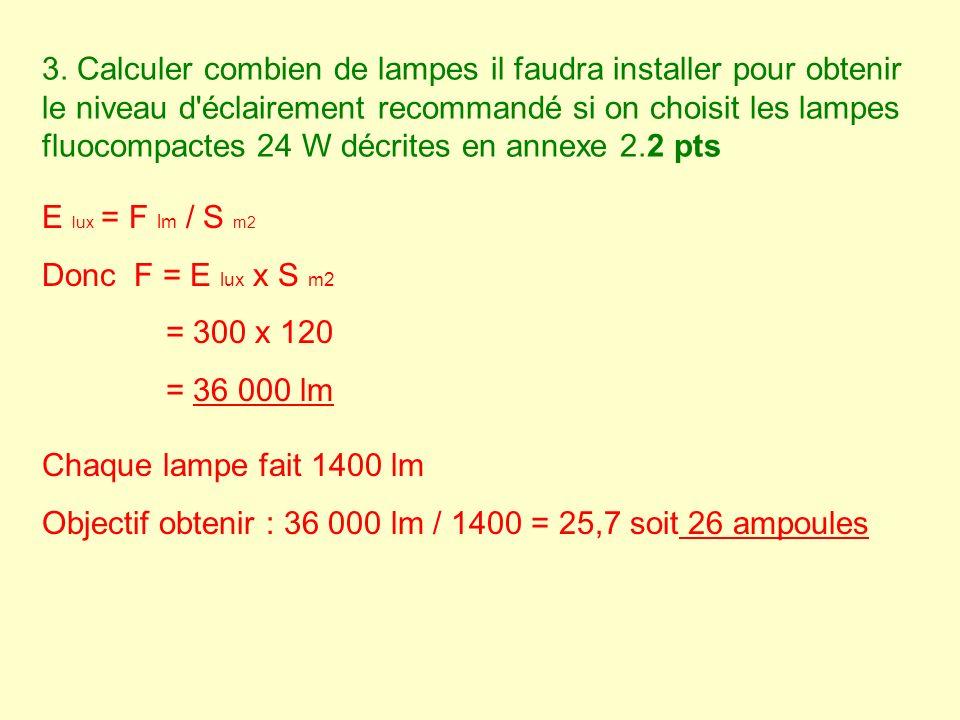 3. Calculer combien de lampes il faudra installer pour obtenir le niveau d éclairement recommandé si on choisit les lampes fluocompactes 24 W décrites en annexe 2.2 pts