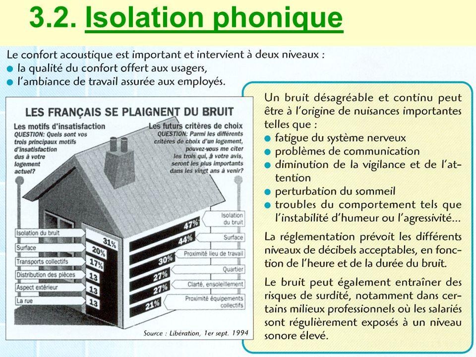 3.2. Isolation phonique