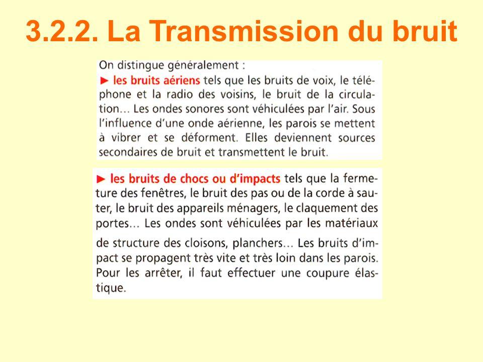 3.2.2. La Transmission du bruit