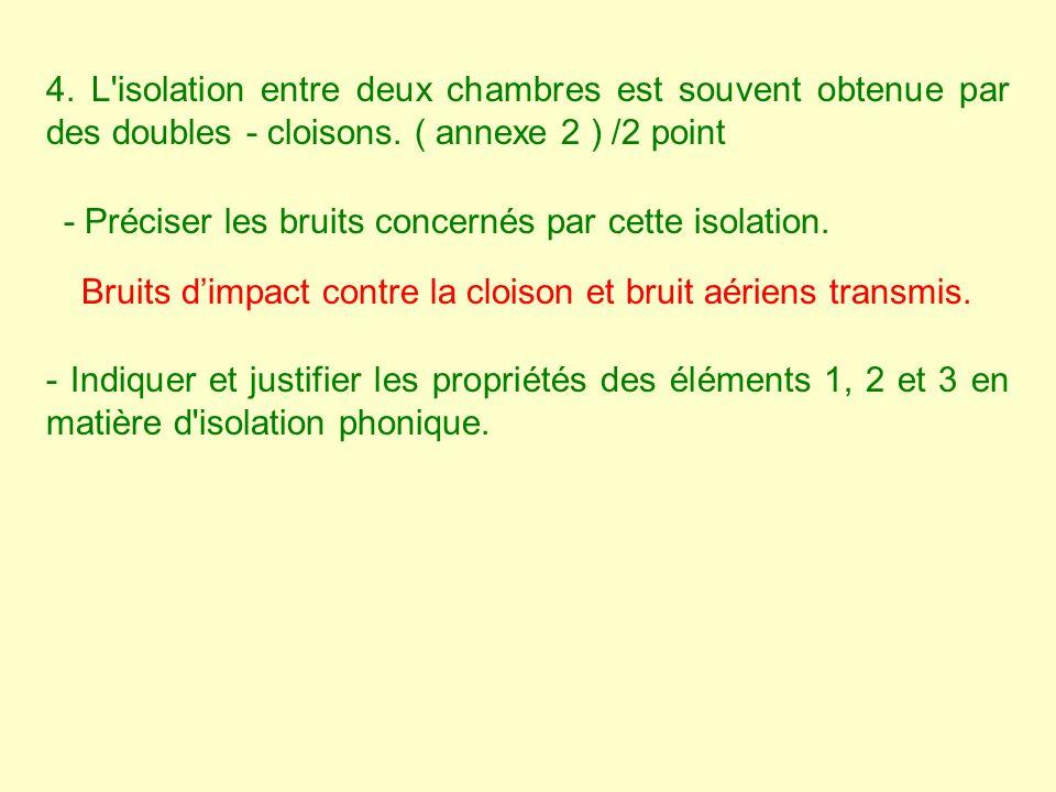 4. L isolation entre deux chambres est souvent obtenue par des doubles - cloisons. ( annexe 2 ) /2 point