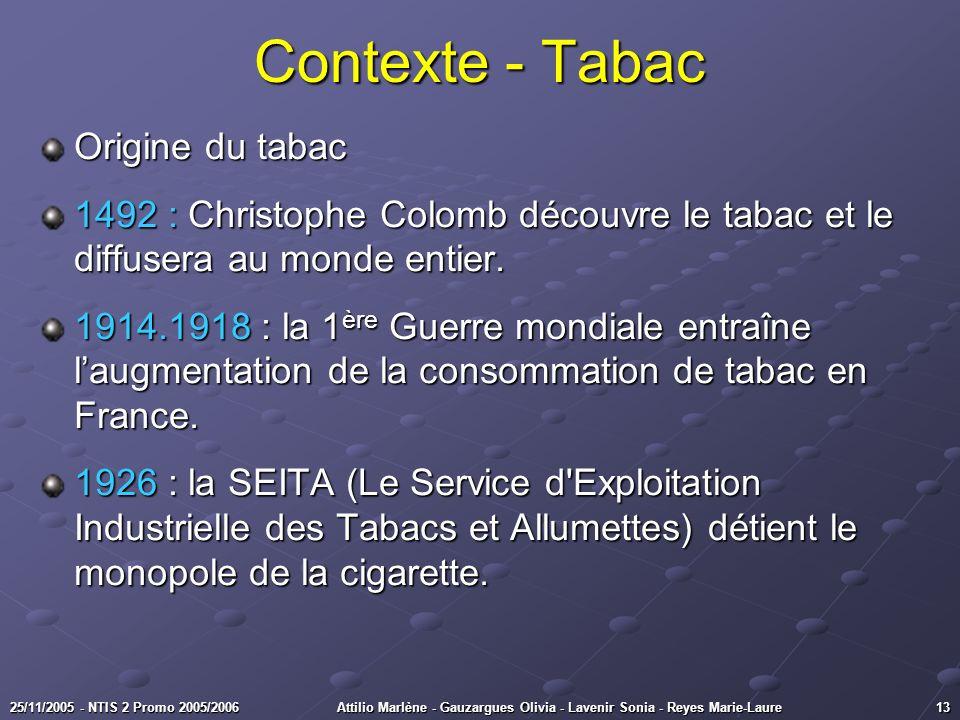 Contexte - Tabac Origine du tabac