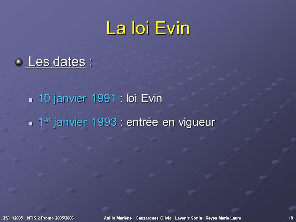 La loi Evin Les dates : 10 janvier 1991 : loi Evin