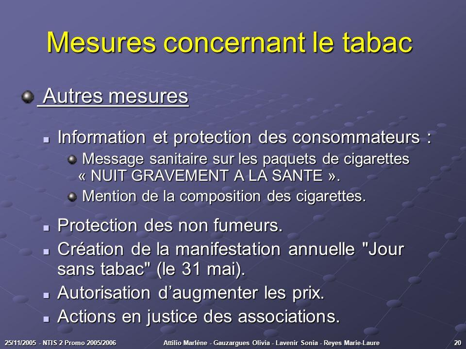 Mesures concernant le tabac