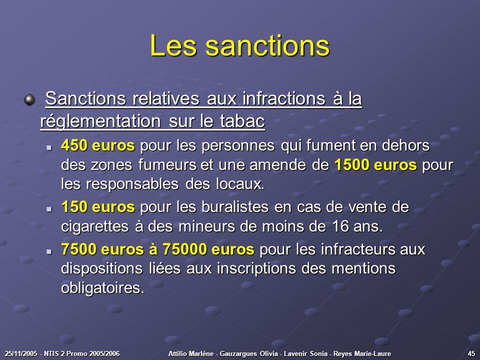 Les sanctions Sanctions relatives aux infractions à la réglementation sur le tabac.