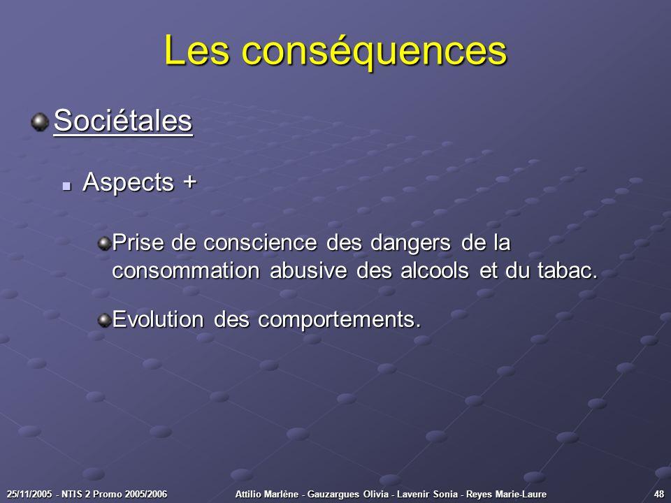 Les conséquences Sociétales Aspects +