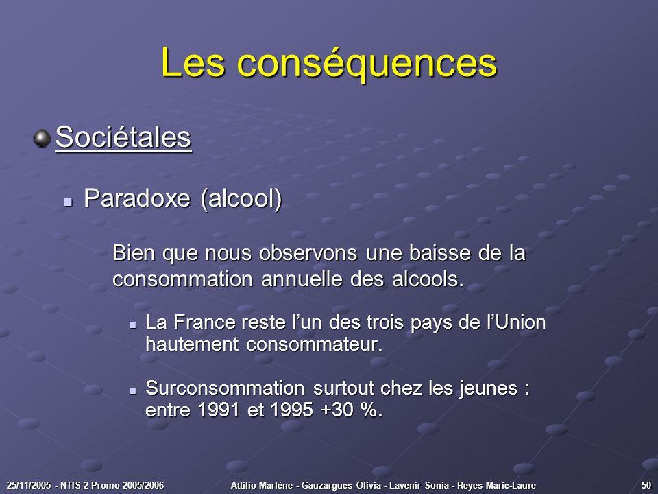 Les conséquences Sociétales Paradoxe (alcool)