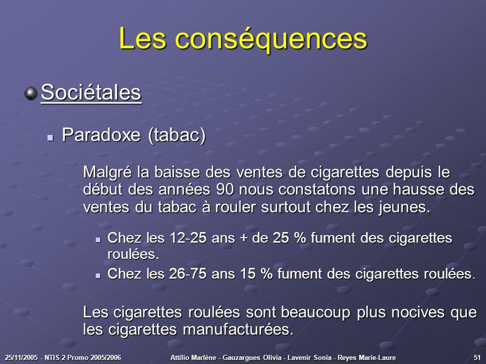 Les conséquences Sociétales Paradoxe (tabac)