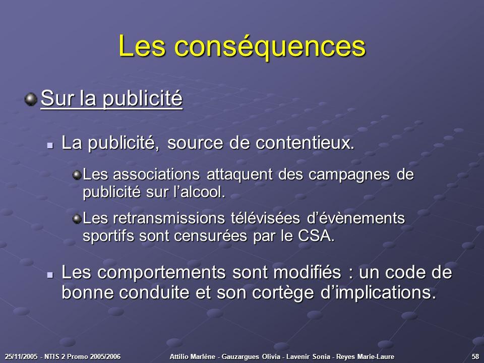 Les conséquences Sur la publicité La publicité, source de contentieux.