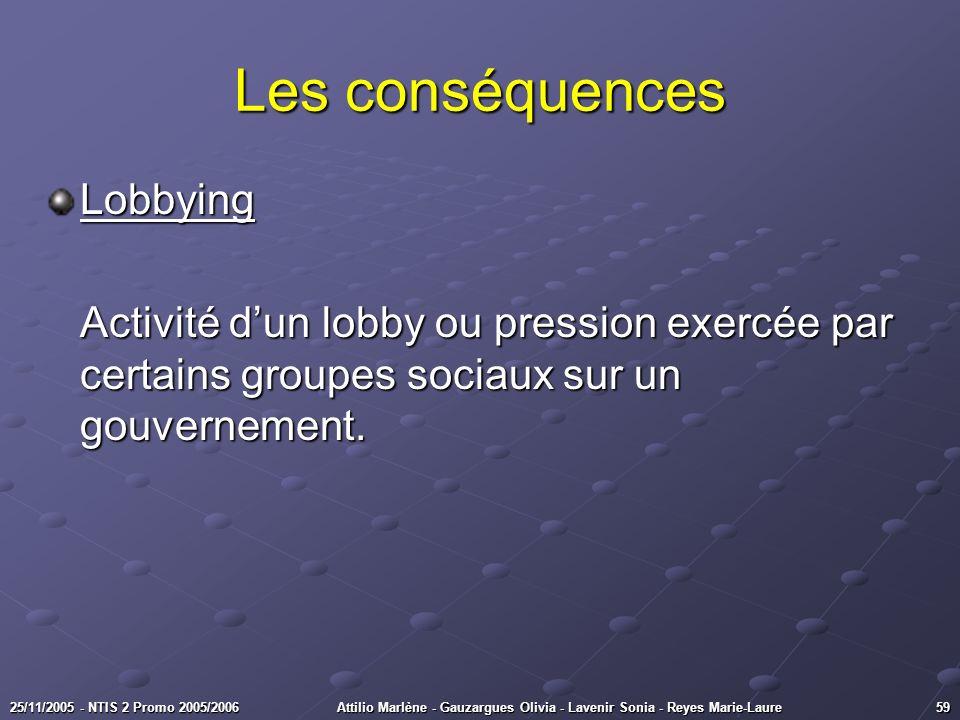 Les conséquences Lobbying