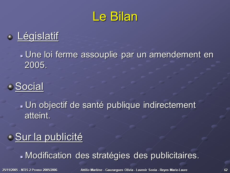 Le Bilan Social Sur la publicité Législatif