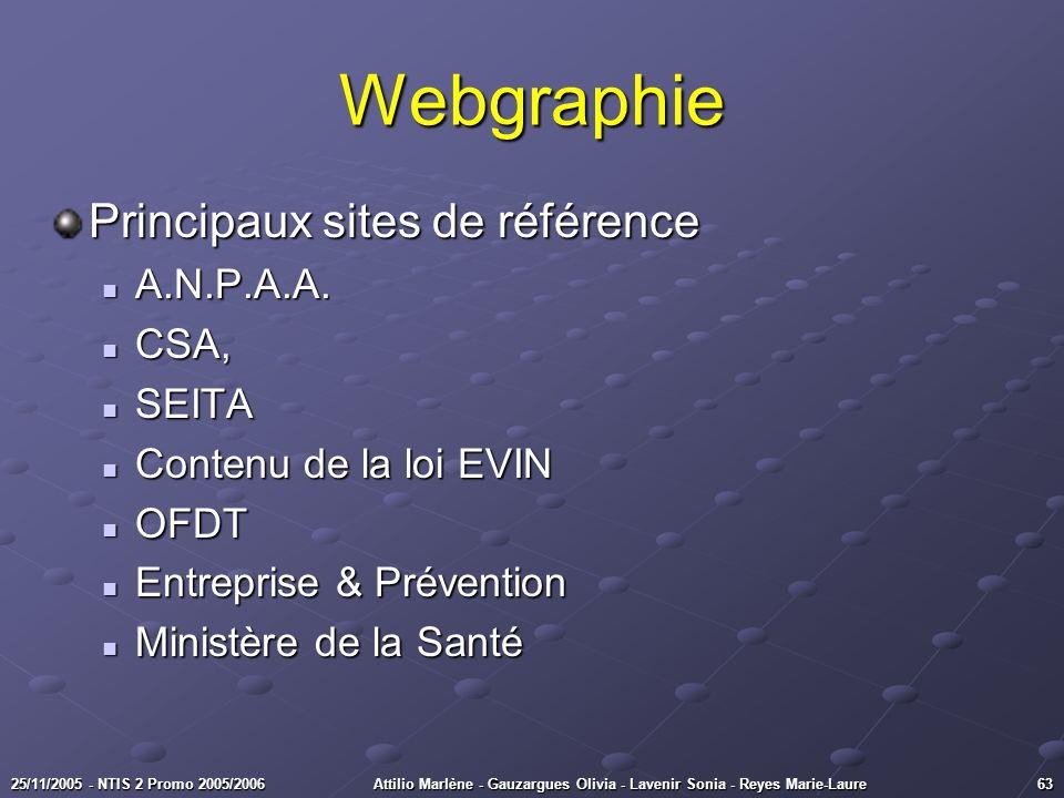 Webgraphie Principaux sites de référence A.N.P.A.A. CSA, SEITA