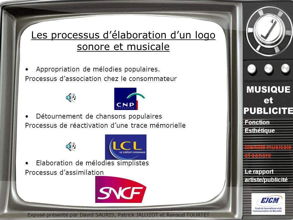 Les processus d'élaboration d'un logo sonore et musicale