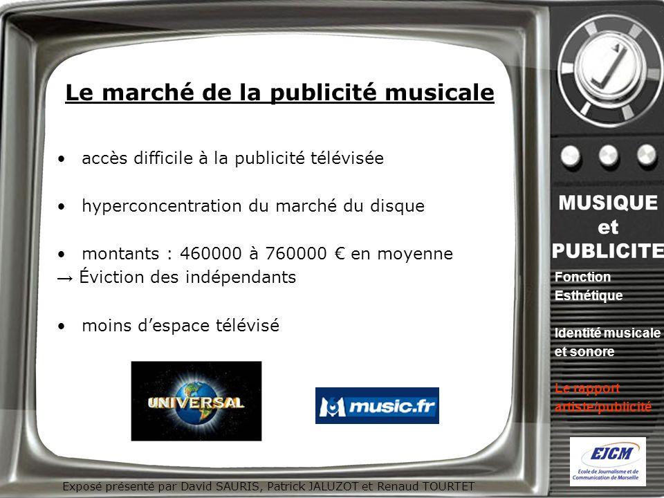 Le marché de la publicité musicale