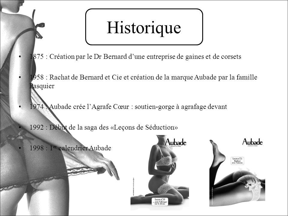 Historique 1875 : Création par le Dr Bernard d'une entreprise de gaines et de corsets.