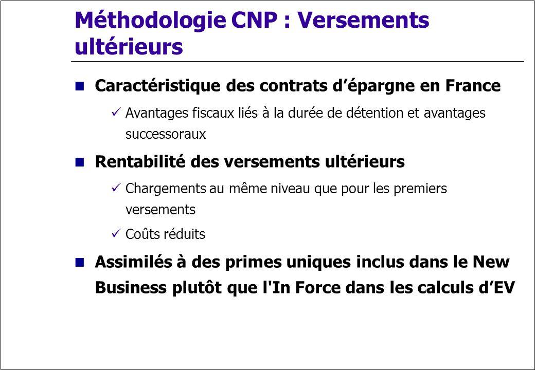 Méthodologie CNP : Versements ultérieurs