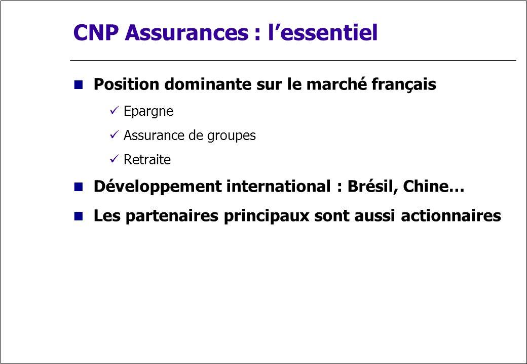 CNP Assurances : l'essentiel