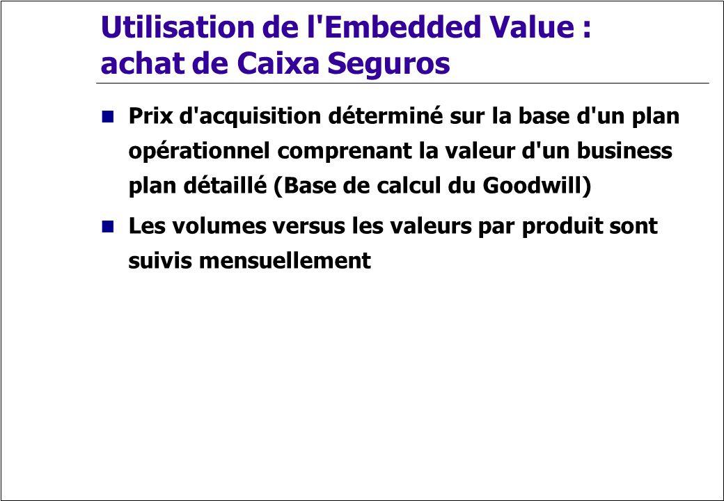 Utilisation de l Embedded Value : achat de Caixa Seguros