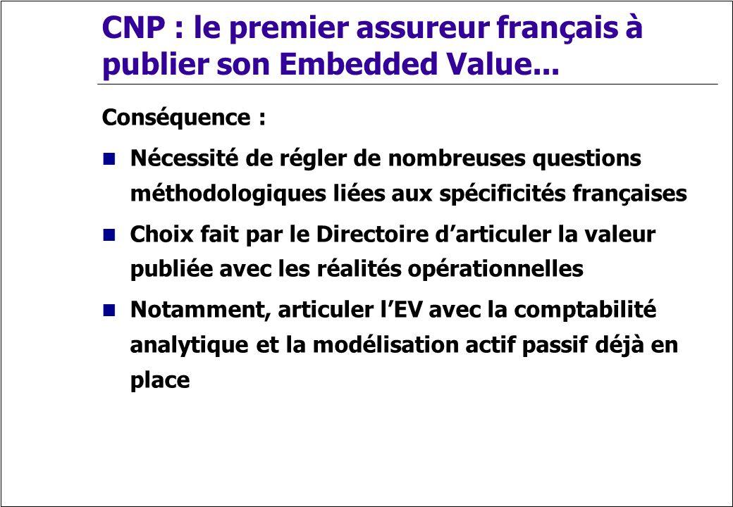CNP : le premier assureur français à publier son Embedded Value...