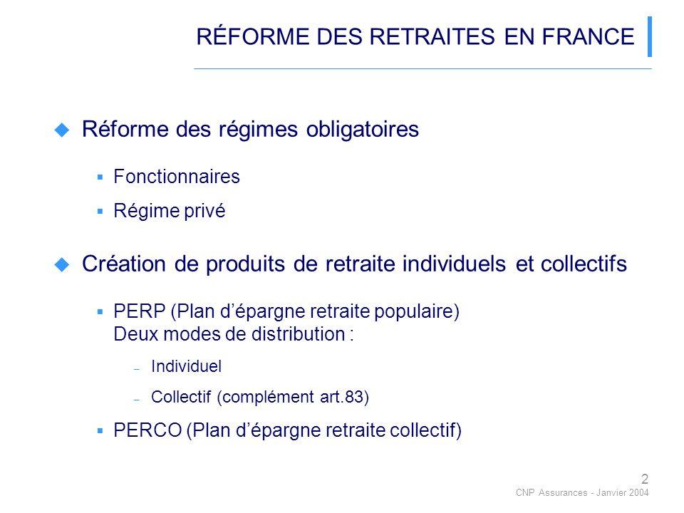 RÉFORME DES RETRAITES EN FRANCE