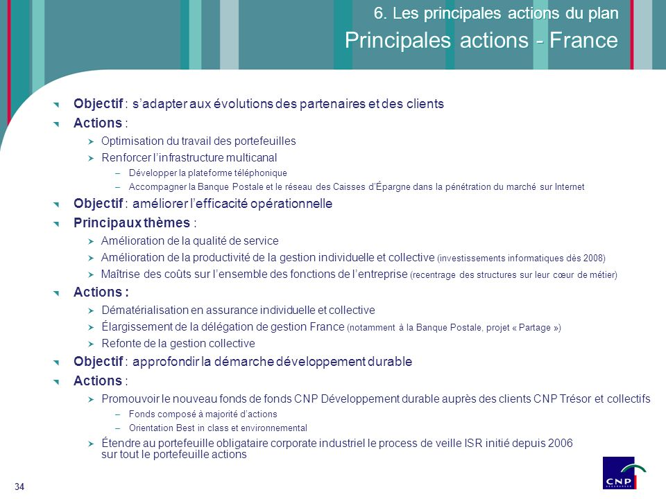 Principales actions - France