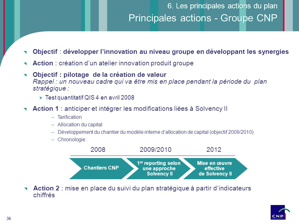 Principales actions - Groupe CNP