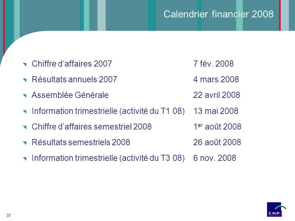 Calendrier financier 2008 Chiffre d'affaires 2007 7 fév. 2008