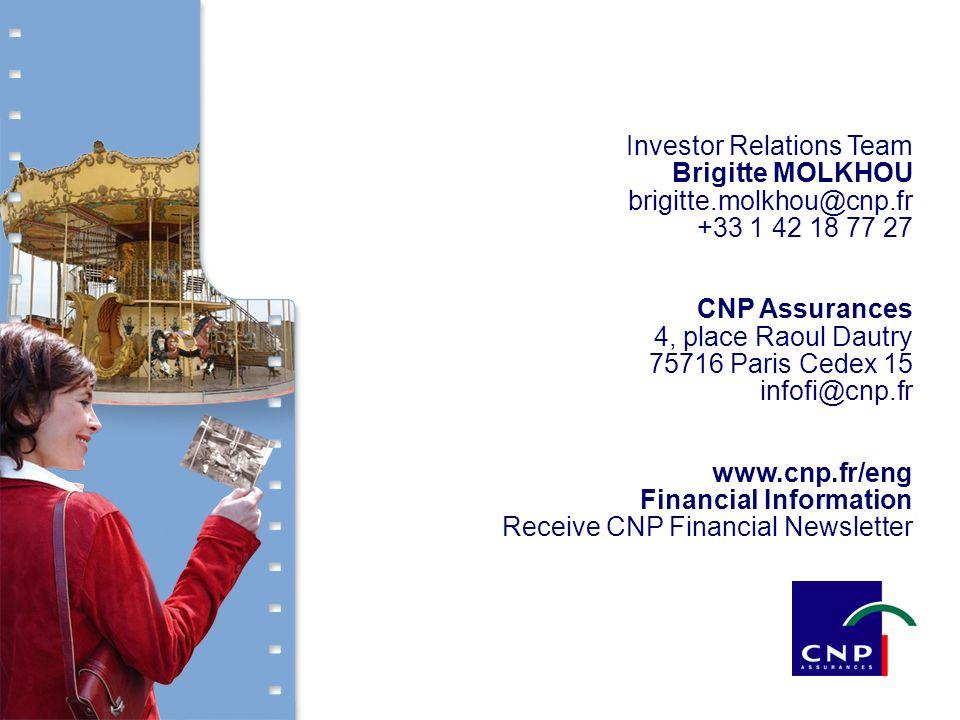 Investor Relations Team Brigitte MOLKHOU brigitte. molkhou@cnp