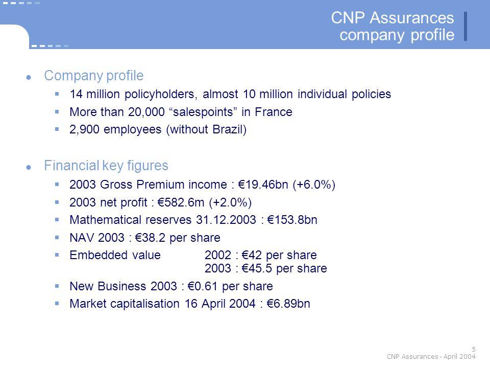CNP Assurances company profile