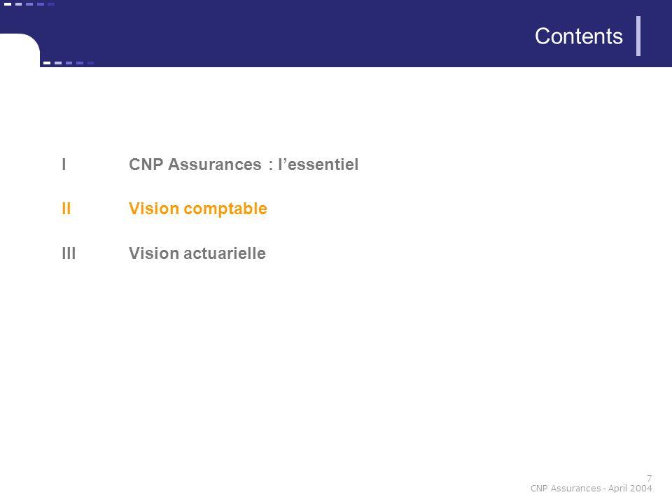 Contents I CNP Assurances : l'essentiel II Vision comptable