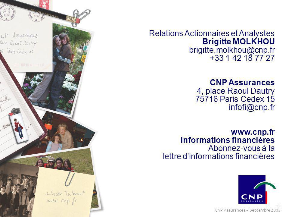 Relations Actionnaires et Analystes Brigitte MOLKHOU brigitte