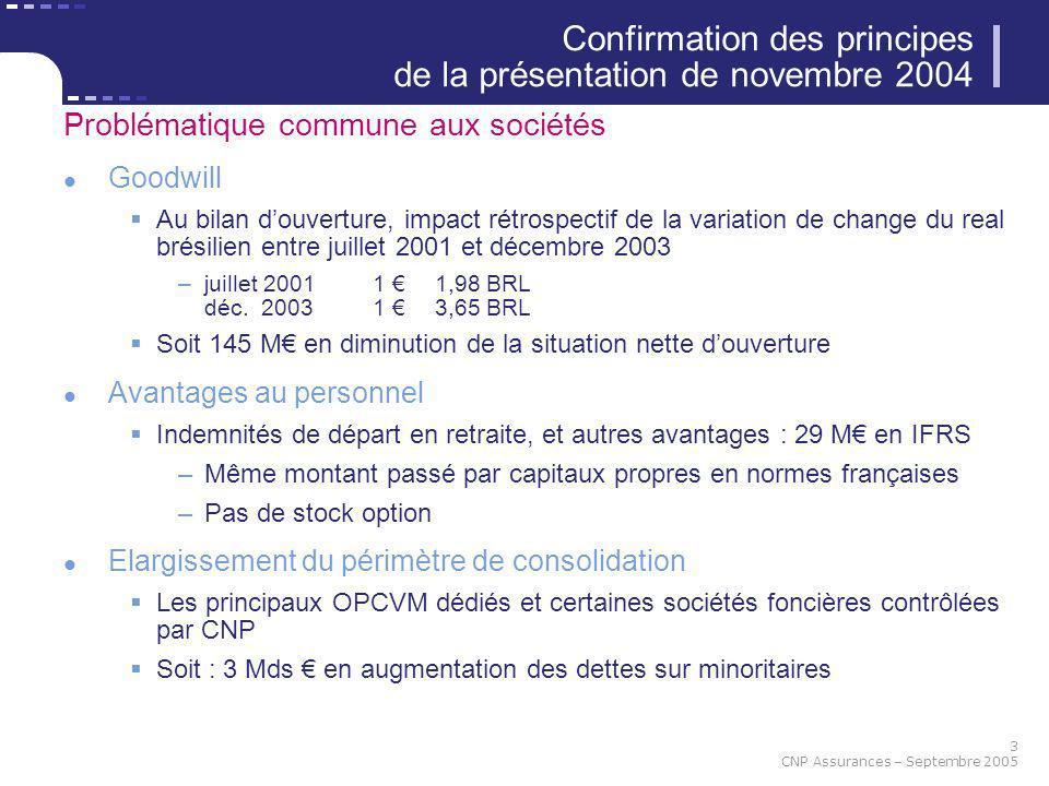 Confirmation des principes de la présentation de novembre 2004