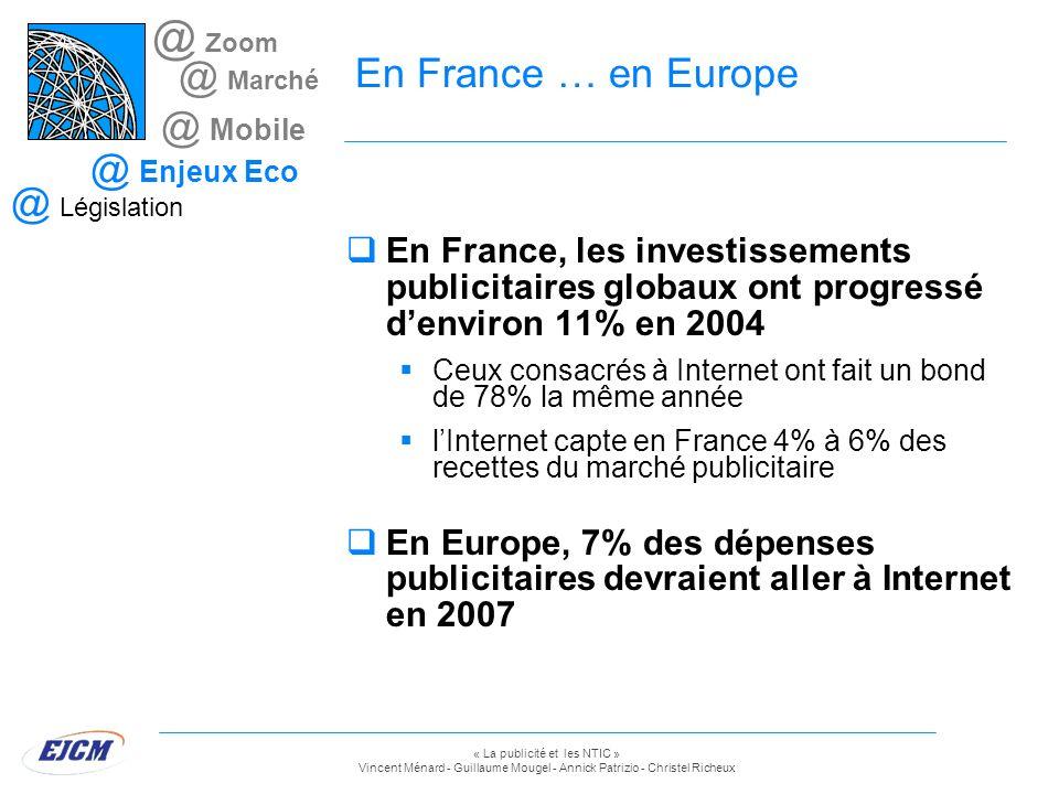 En France … en Europe Zoom. Marché. Mobile. Enjeux Eco. Législation.
