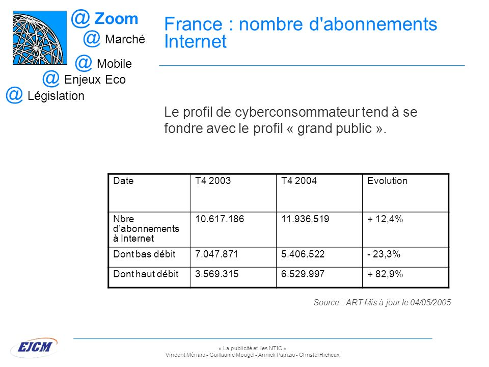 France : nombre d abonnements Internet