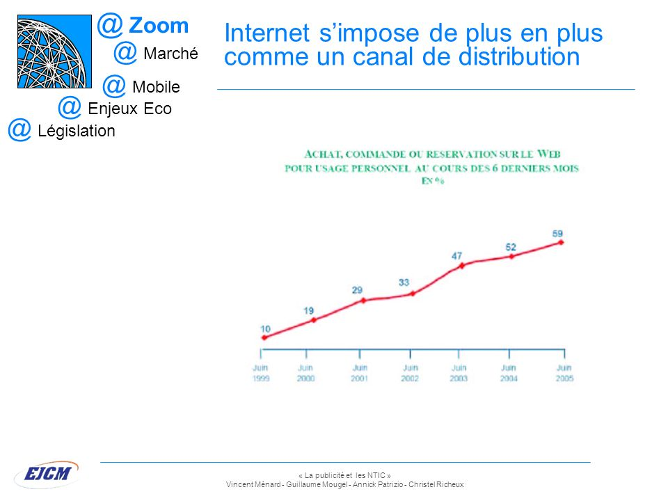 Internet s'impose de plus en plus comme un canal de distribution