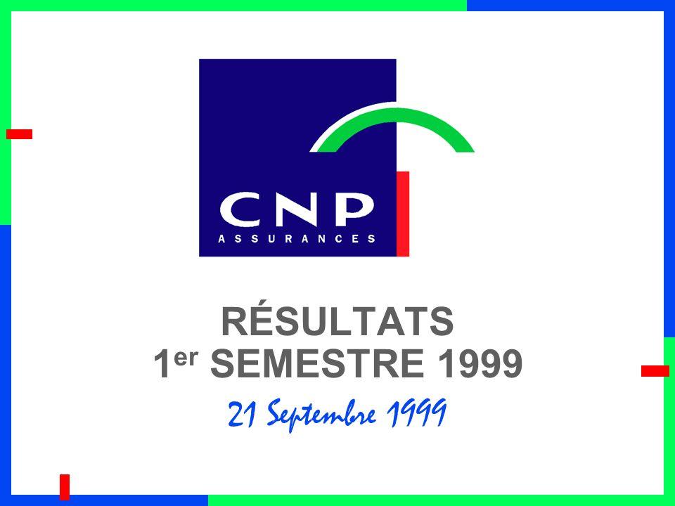 RÉSULTATS 1er SEMESTRE 1999 21 Septembre 1999