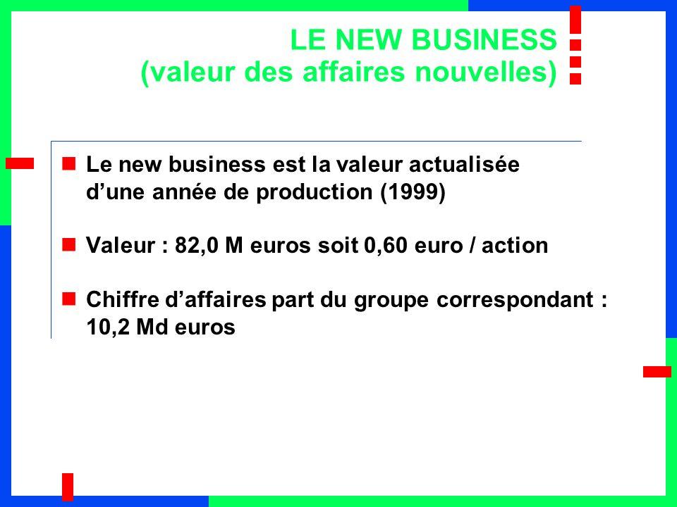 LE NEW BUSINESS (valeur des affaires nouvelles)
