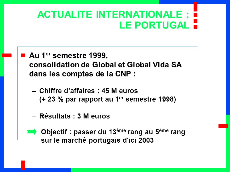 ACTUALITE INTERNATIONALE : LE PORTUGAL