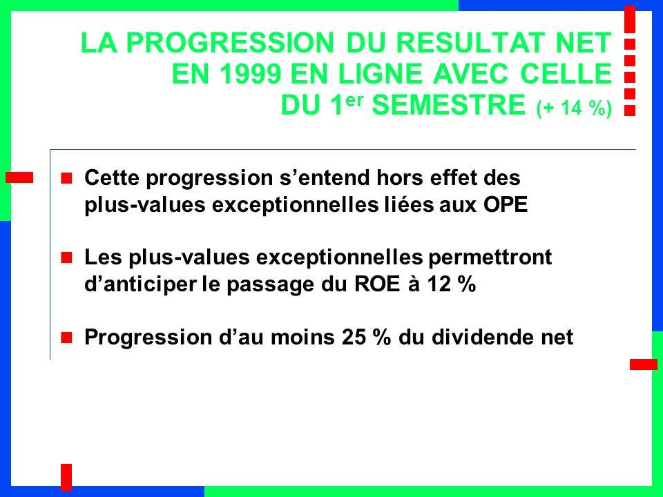 LA PROGRESSION DU RESULTAT NET EN 1999 EN LIGNE AVEC CELLE DU 1er SEMESTRE (+ 14 %)