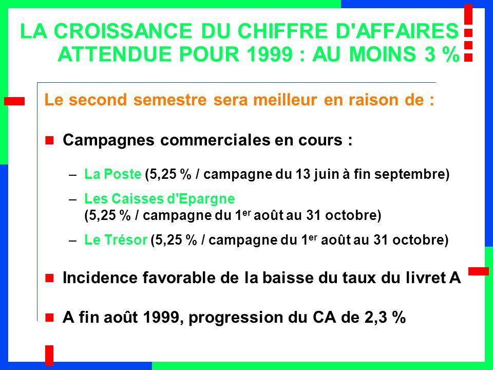 LA CROISSANCE DU CHIFFRE D AFFAIRES ATTENDUE POUR 1999 : AU MOINS 3 %