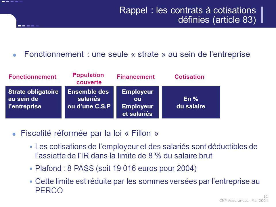 Rappel : les contrats à cotisations définies (article 83)