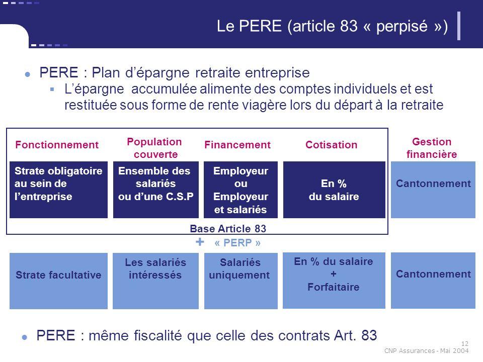 Le PERE (article 83 « perpisé »)