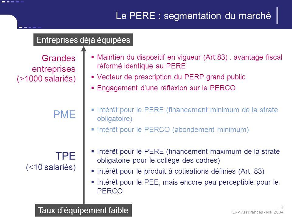 PME TPE (<10 salariés) Le PERE : segmentation du marché Grandes