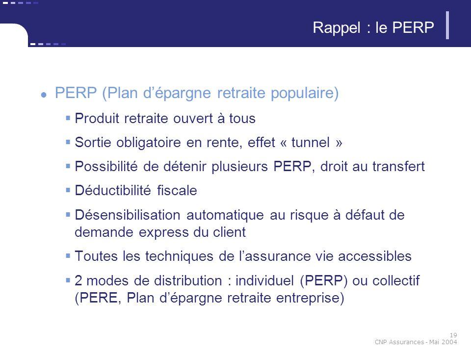 PERP (Plan d'épargne retraite populaire)