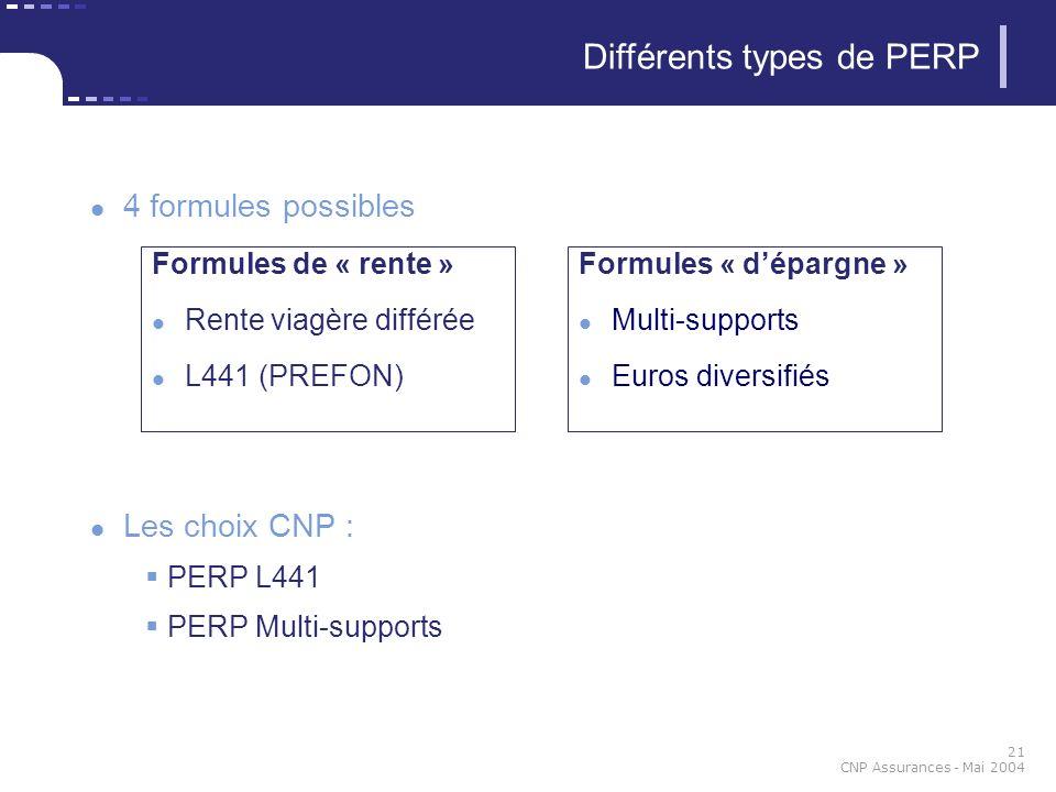 Différents types de PERP