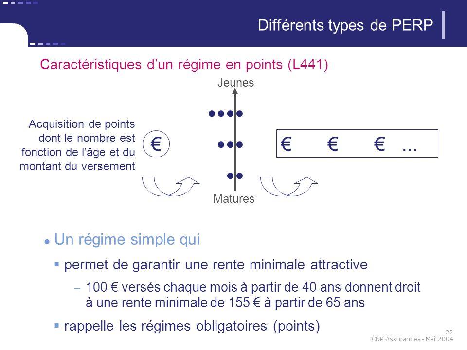 •••• ••• •• € € € € ... Différents types de PERP