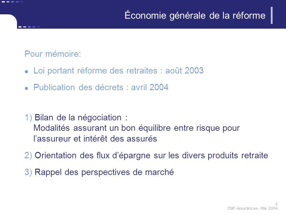 Économie générale de la réforme