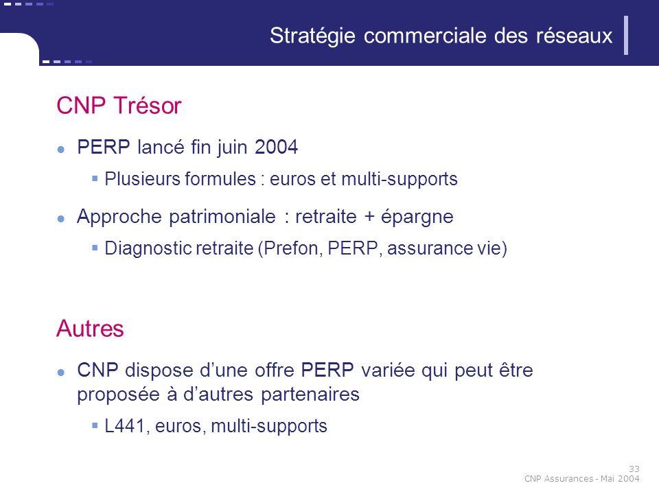CNP Trésor Autres Stratégie commerciale des réseaux