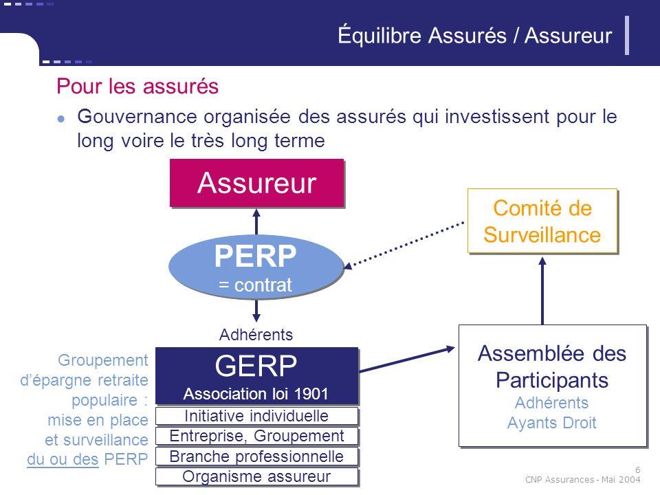 PERP Assureur GERP Équilibre Assurés / Assureur Pour les assurés