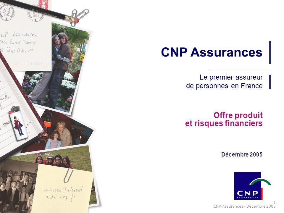 CNP Assurances Offre produit et risques financiers Décembre 2005
